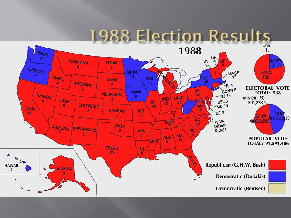 1988 Election Results