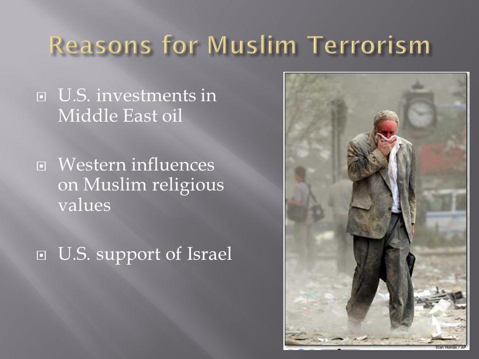 Reasons for Muslim Terrorism