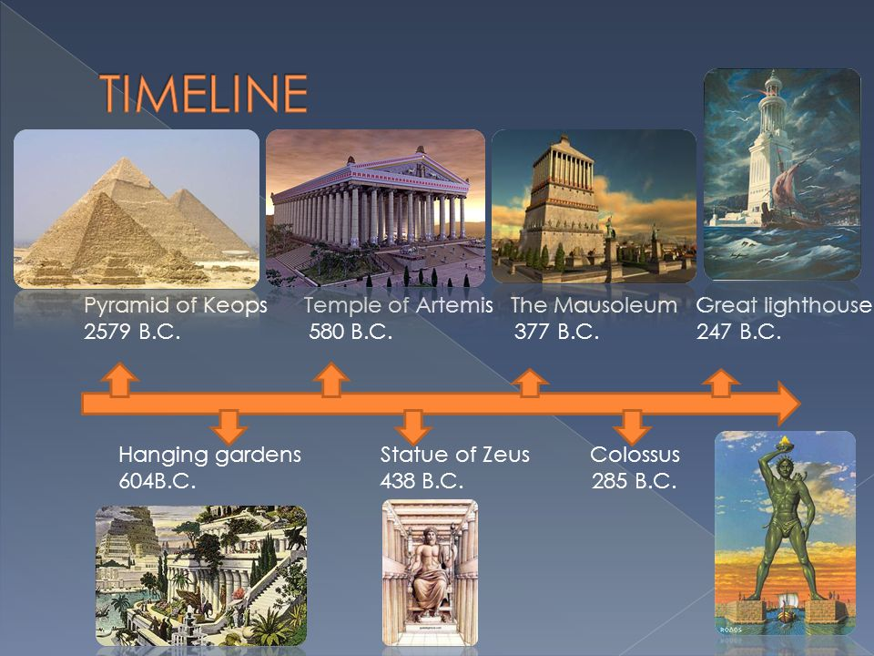 TIMELINE Pyramid of Keops Temple of Artemis The Mausoleum Great lighthouse.