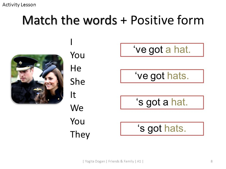 Match the words + Positive form