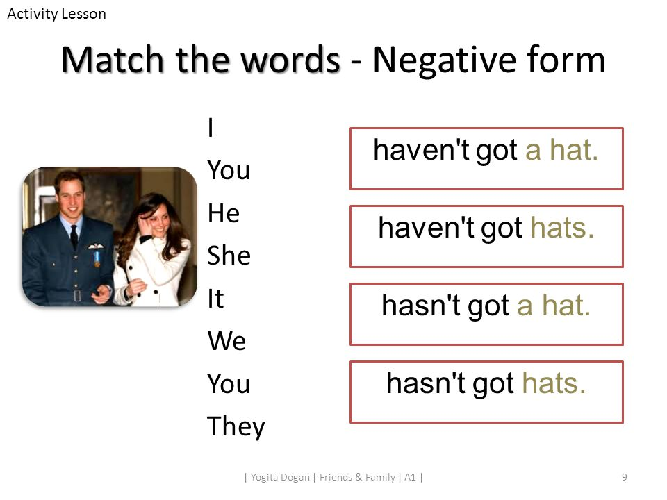 Match the words - Negative form