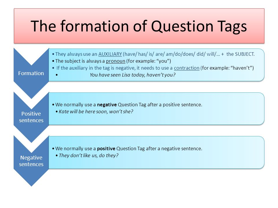 The formation of Question Tags