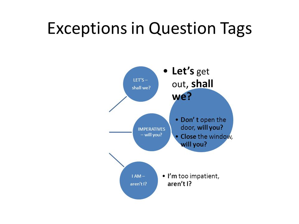 Exceptions in Question Tags