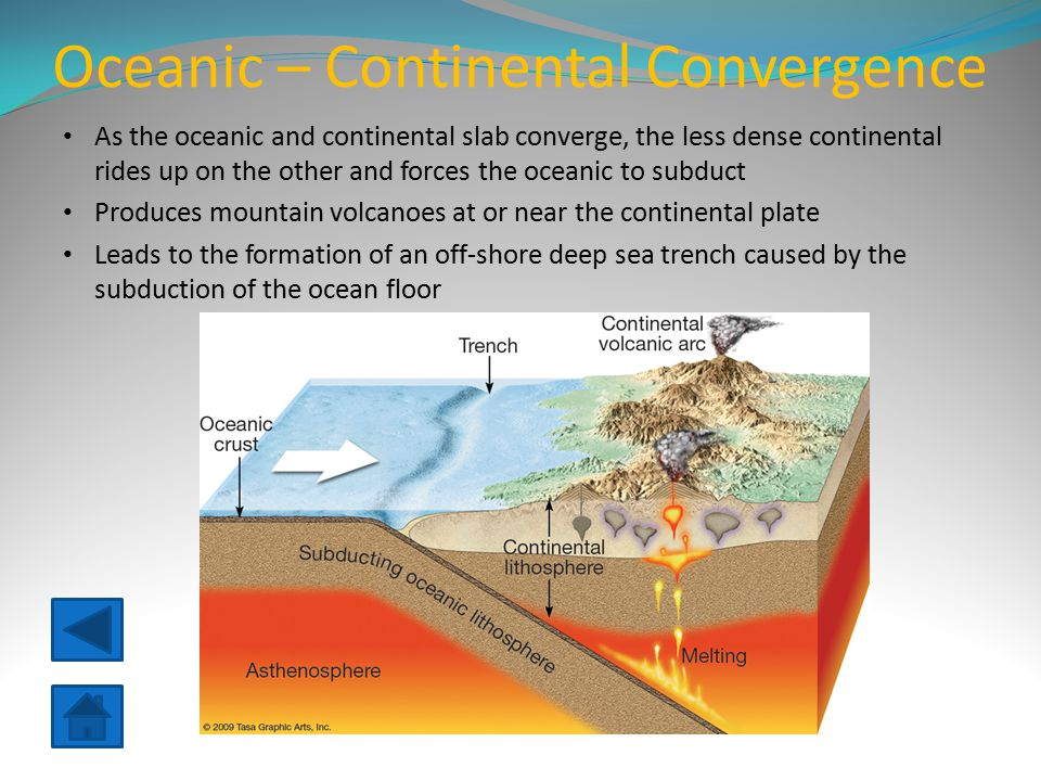 Oceanic – Continental Convergence