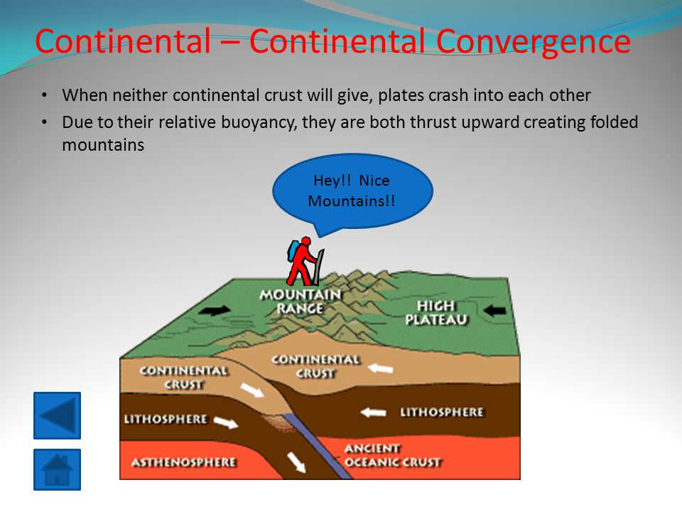 Continental – Continental Convergence