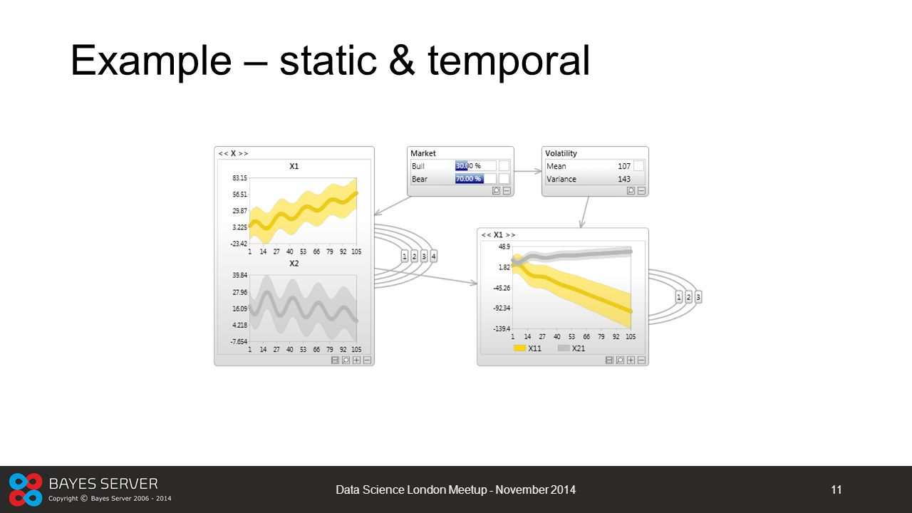 Example – static & temporal