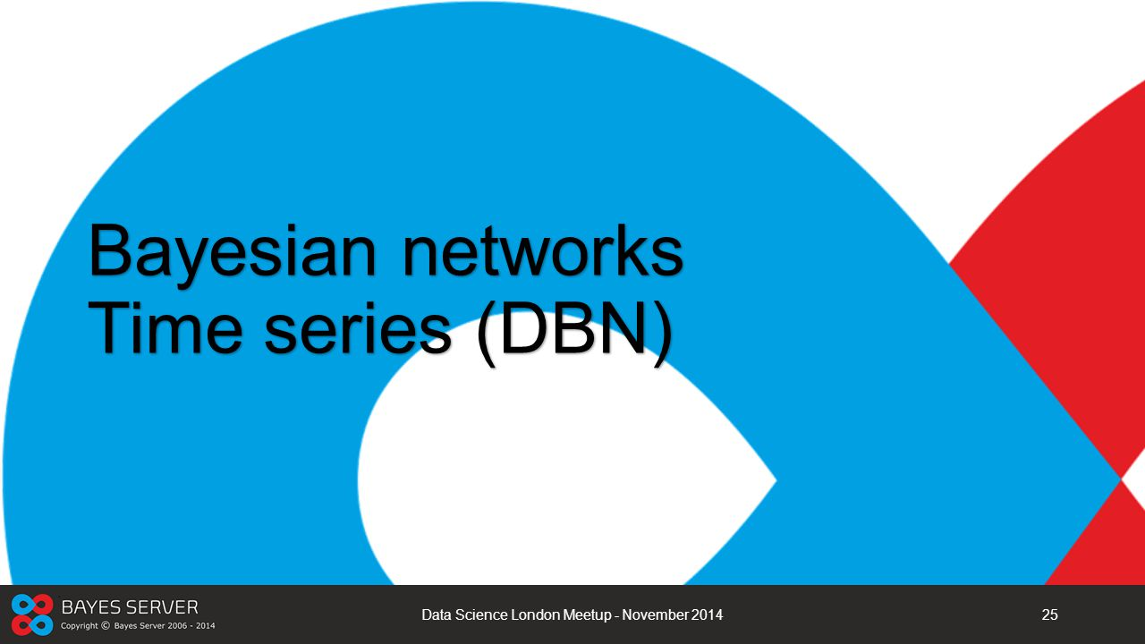Bayesian networks Time series (DBN)
