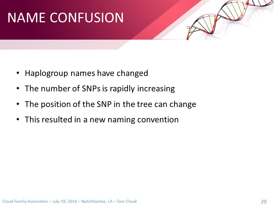 NAME CONFUSION Haplogroup names have changed