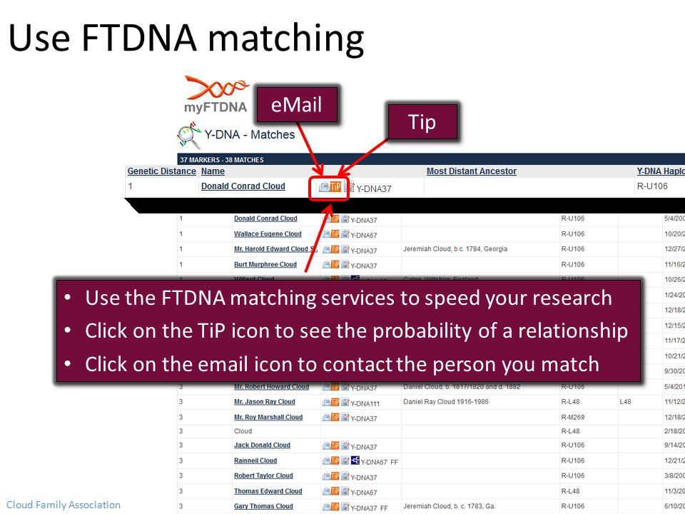 Use FTDNA matching eMail Tip