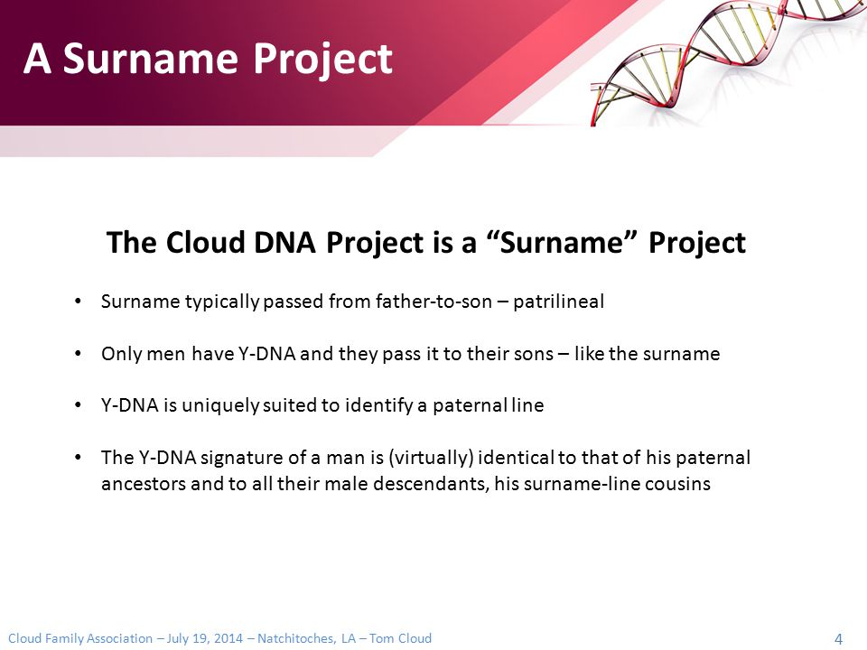The Cloud DNA Project is a Surname Project