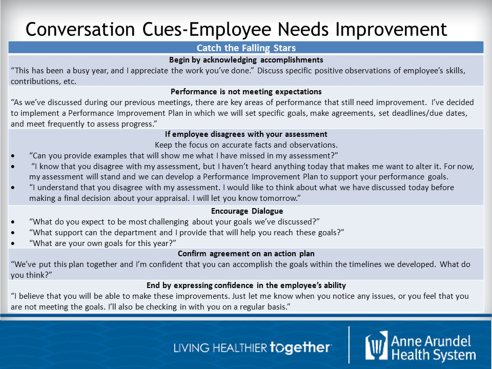 Conversation Cues-Employee Needs Improvement