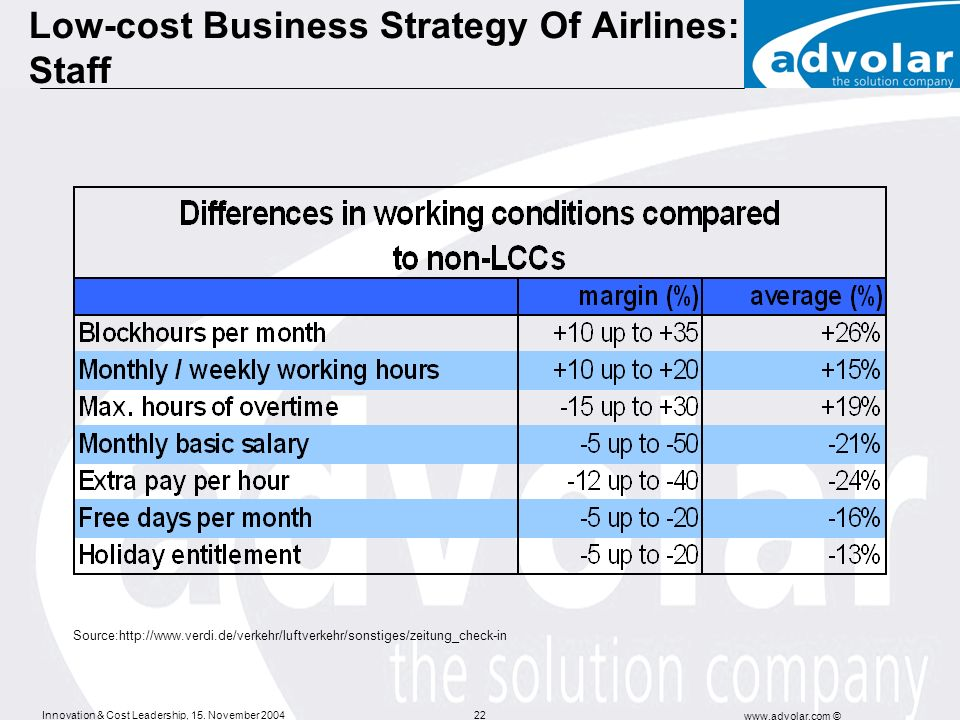 Low-cost Business Strategy Of Airlines: Staff