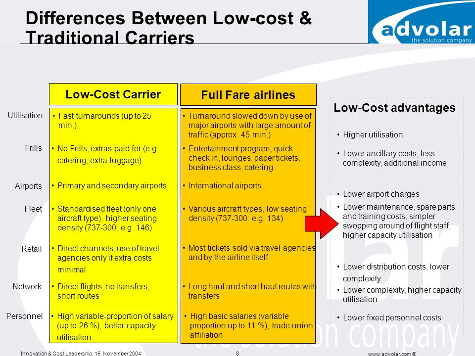 Differences Between Low-cost & Traditional Carriers