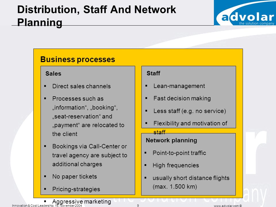 Distribution, Staff And Network Planning