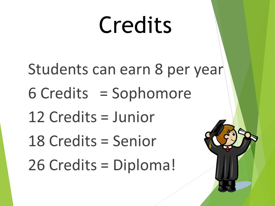 Credits Students can earn 8 per year 6 Credits = Sophomore 12 Credits = Junior 18 Credits = Senior 26 Credits = Diploma.