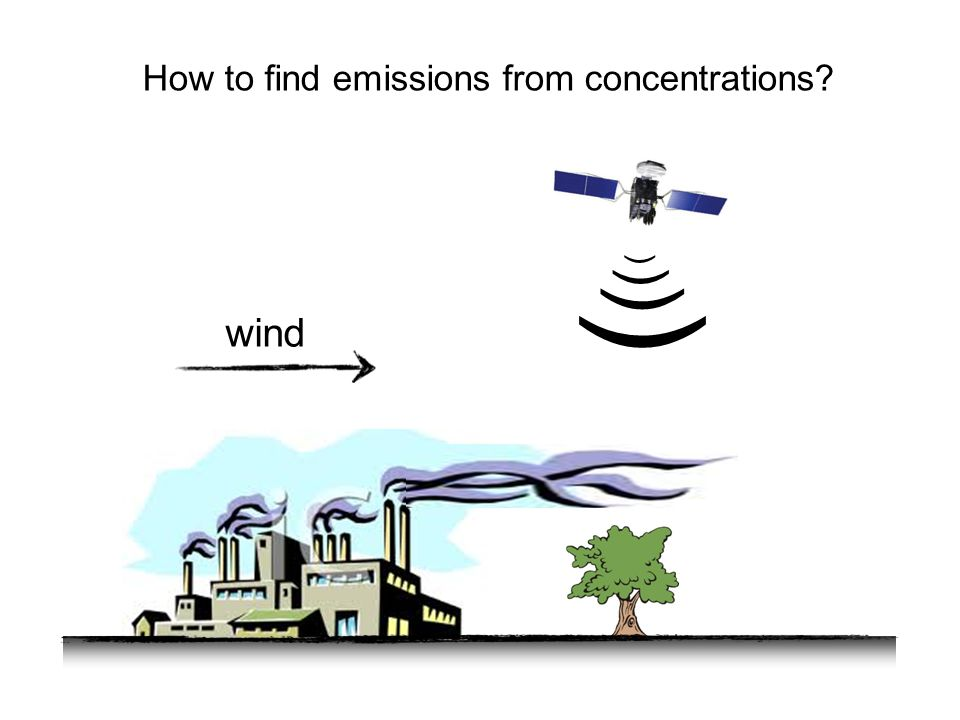 How to find emissions from concentrations