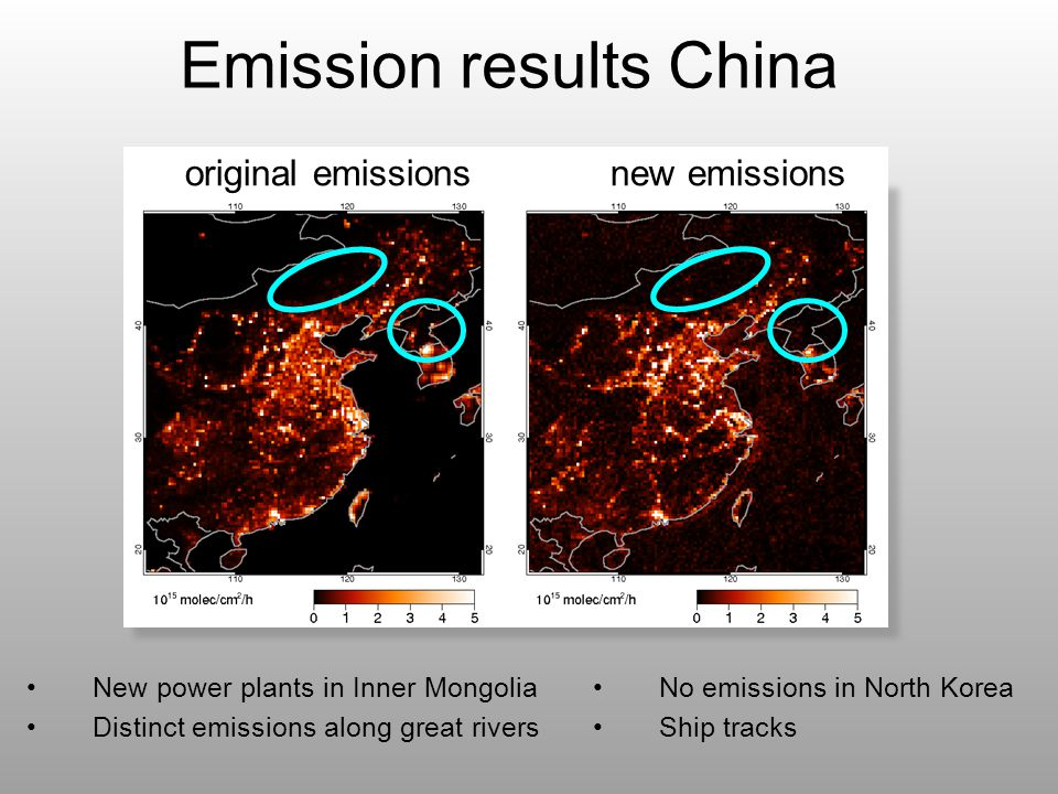 Emission results China