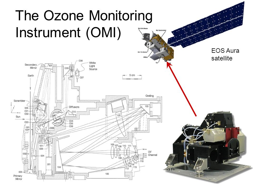 The Ozone Monitoring Instrument (OMI)