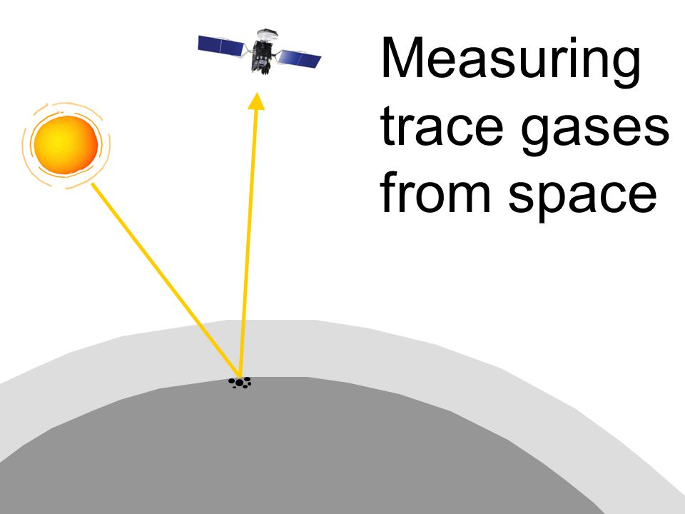 Measuring trace gases from space