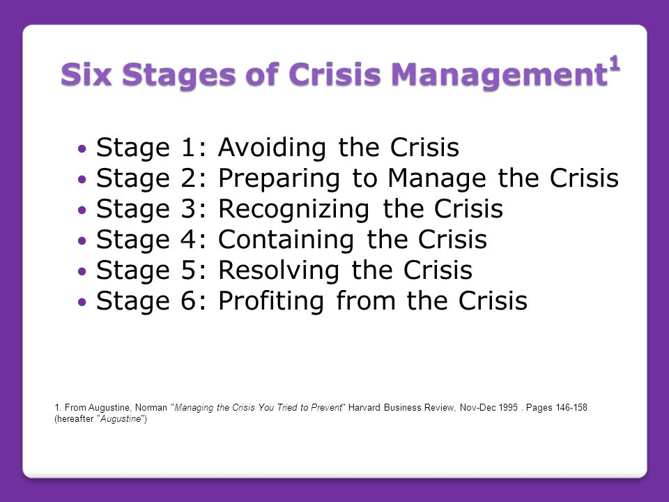Six Stages of Crisis Management1