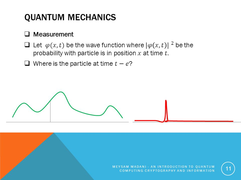 Quantum Mechanics Measurement
