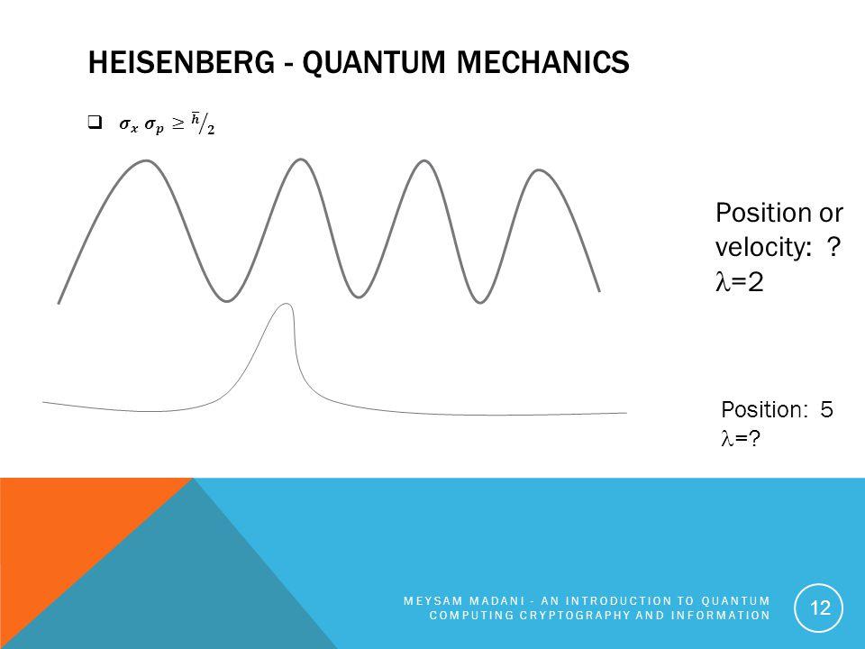 Heisenberg - Quantum Mechanics