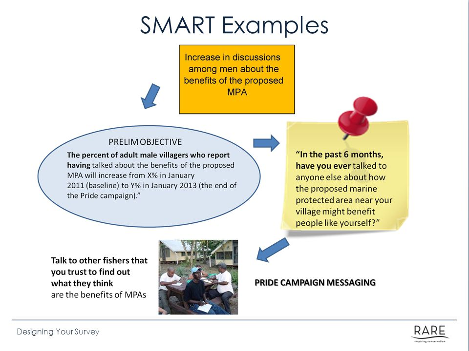 SMART Examples