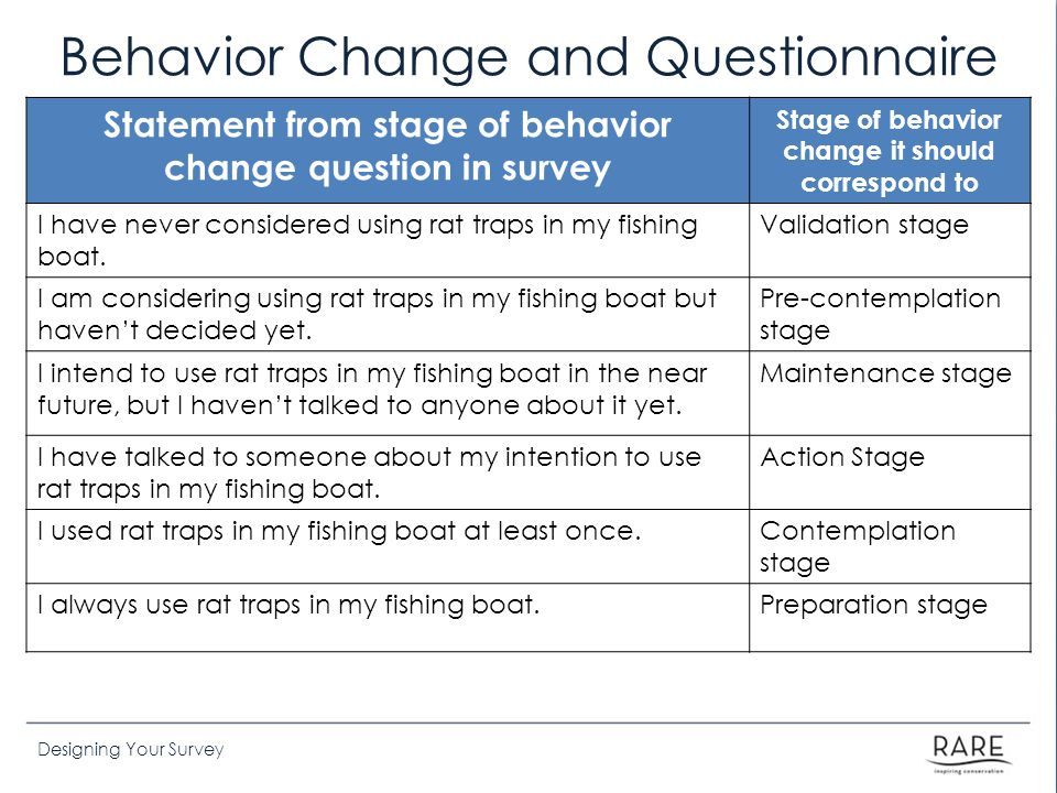 Behavior Change and Questionnaire Surveys