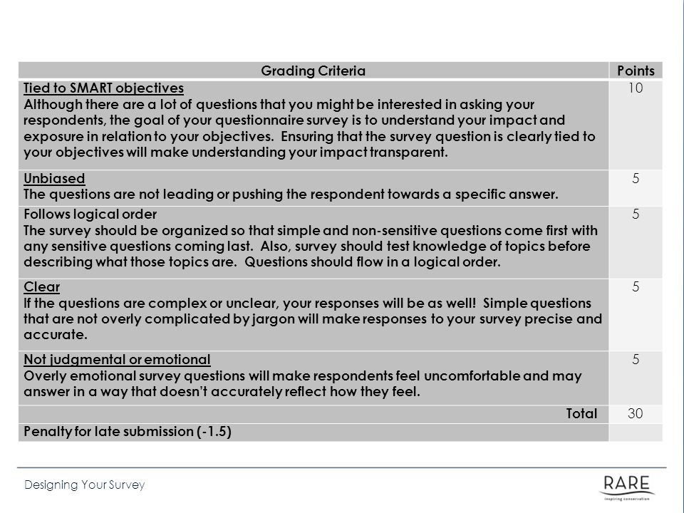 Grading Criteria Points. Tied to SMART objectives.