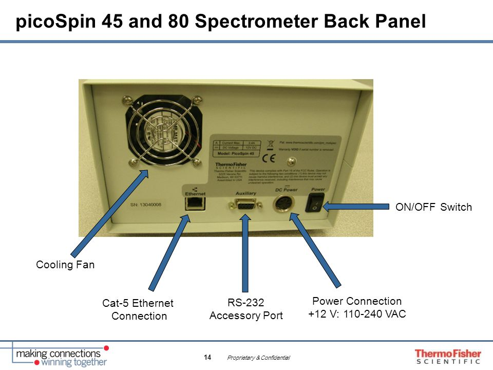 picoSpin 45 and 80 Spectrometer Back Panel