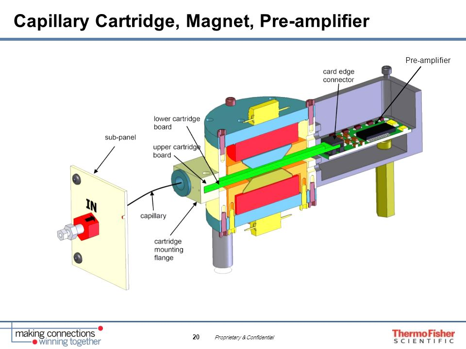 Capillary Cartridge, Magnet, Pre-amplifier