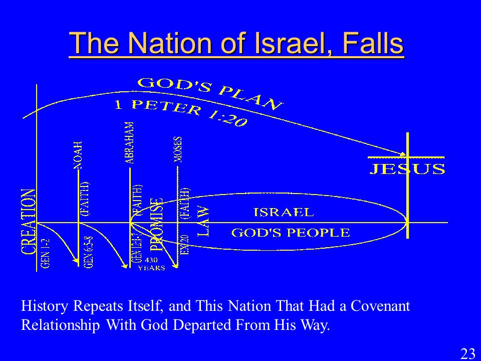 The Nation of Israel, Falls