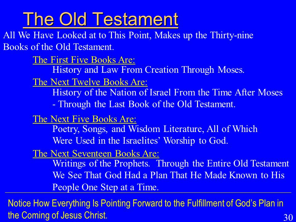 The Old Testament All We Have Looked at to This Point, Makes up the Thirty-nine Books of the Old Testament.