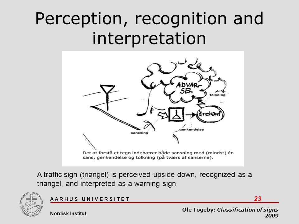 Perception, recognition and interpretation