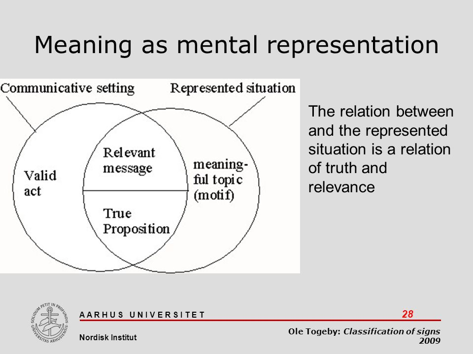 Meaning as mental representation