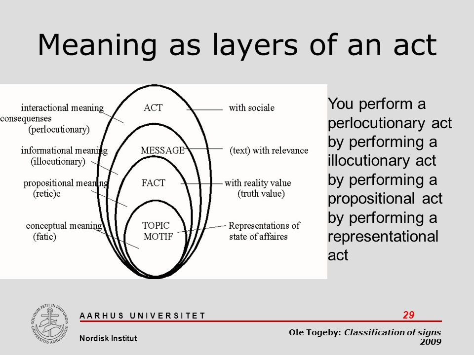 Meaning as layers of an act