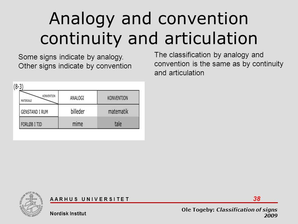 Analogy and convention continuity and articulation