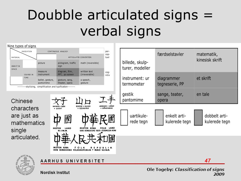 Doubble articulated signs = verbal signs