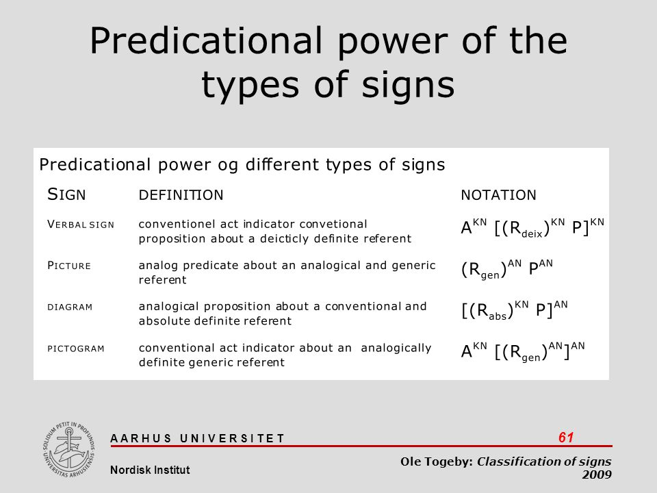 Predicational power of the types of signs