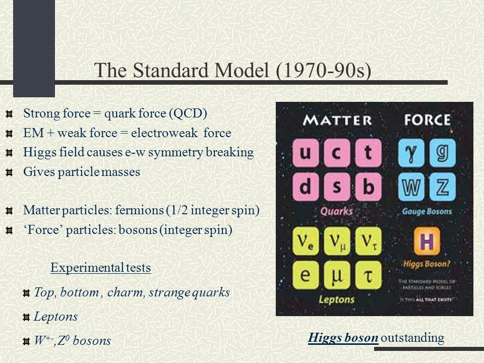 The Standard Model (1970-90s)