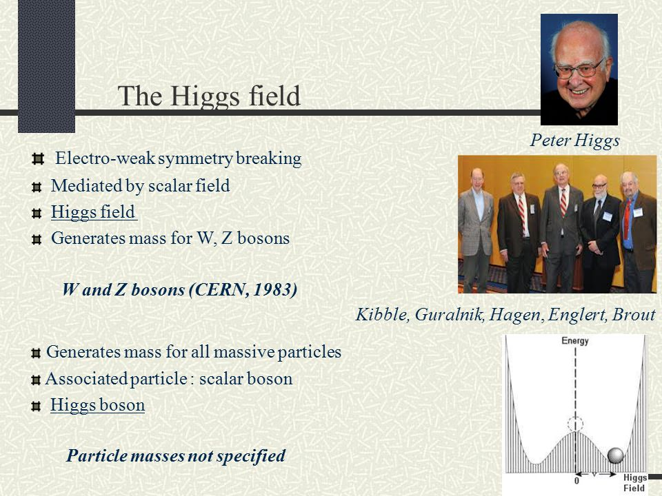The Higgs field Electro-weak symmetry breaking Peter Higgs