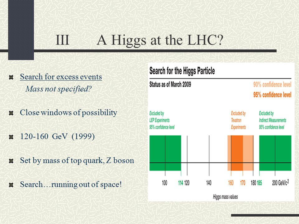 III A Higgs at the LHC Search for excess events Mass not specified