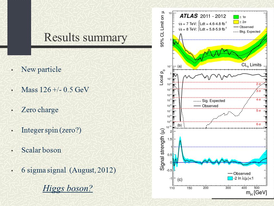 Results summary Higgs boson New particle Mass 126 +/- 0.5 GeV