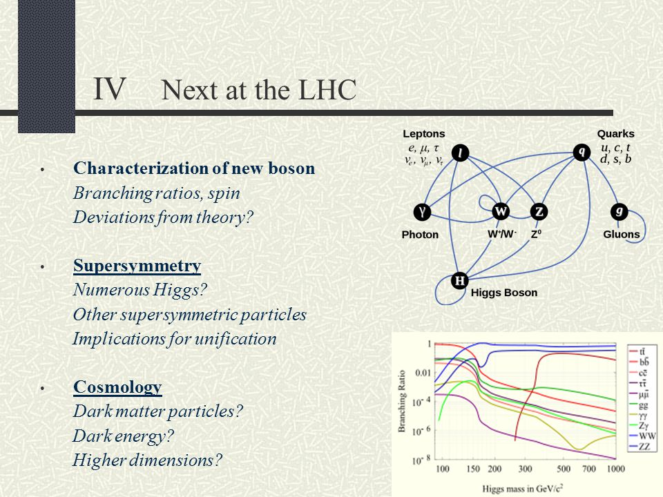 IV Next at the LHC Characterization of new boson