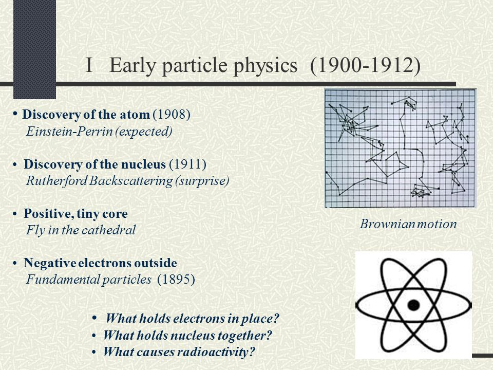 I Early particle physics (1900-1912)
