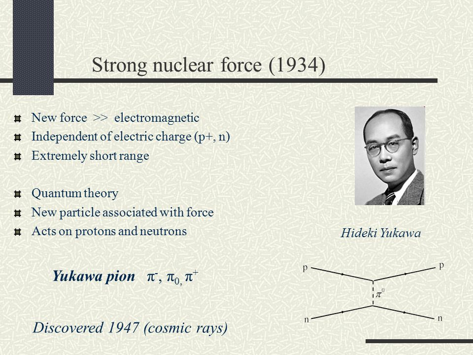 Strong nuclear force (1934)