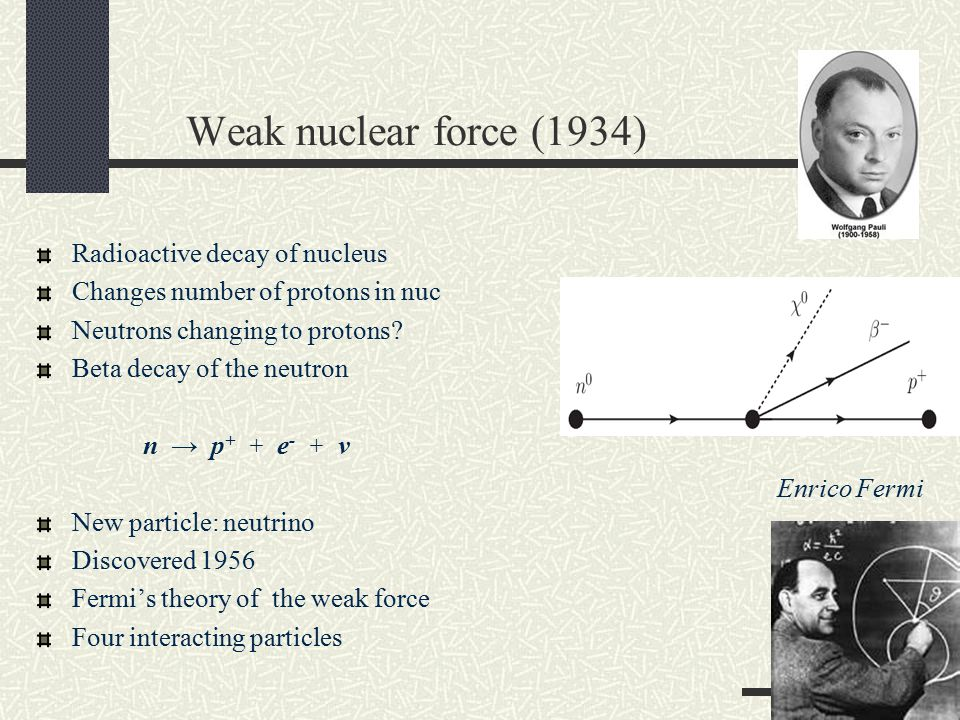 Weak nuclear force (1934) Radioactive decay of nucleus