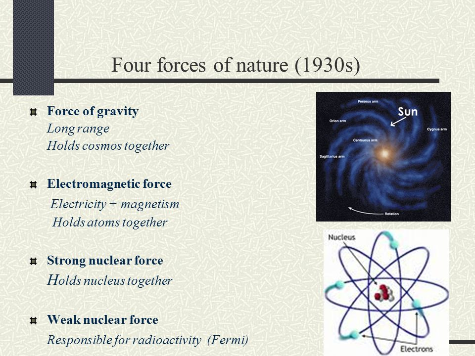 Four forces of nature (1930s)