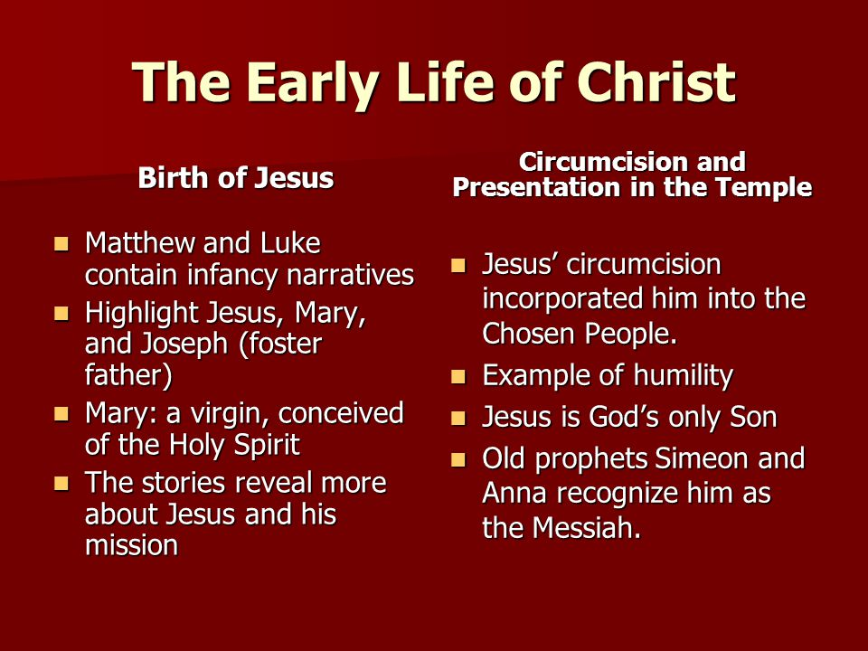 The Early Life of Christ