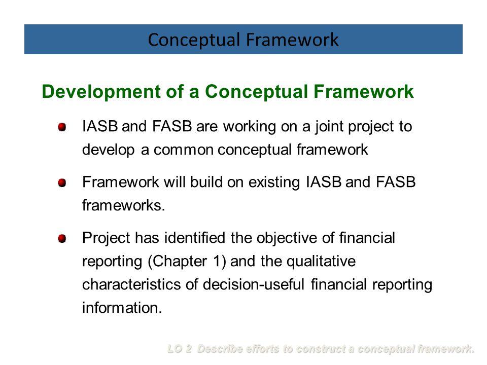 Conceptual Framework Development of a Conceptual Framework